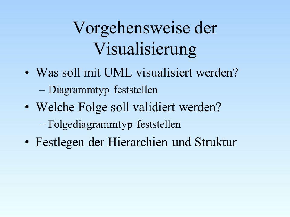 Vorgehensweise der Visualisierung