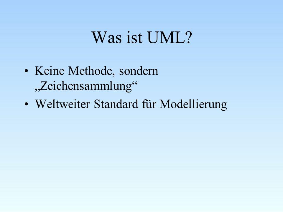 """Was ist UML Keine Methode, sondern """"Zeichensammlung"""
