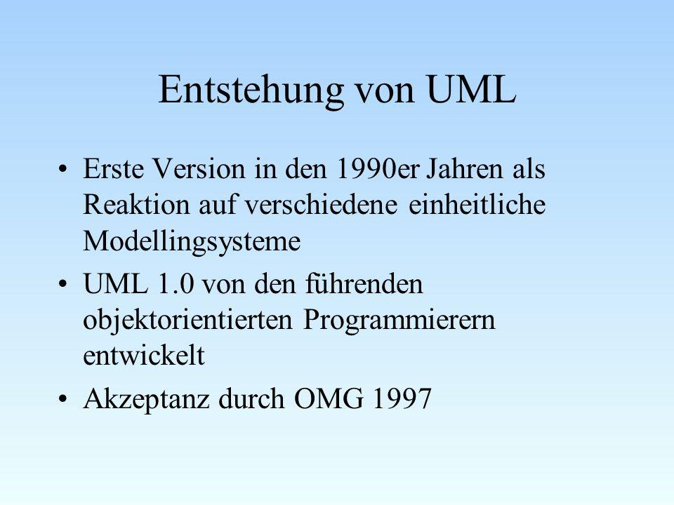 Entstehung von UML Erste Version in den 1990er Jahren als Reaktion auf verschiedene einheitliche Modellingsysteme.