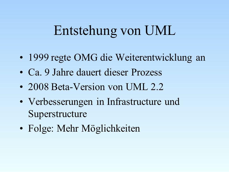 Entstehung von UML 1999 regte OMG die Weiterentwicklung an