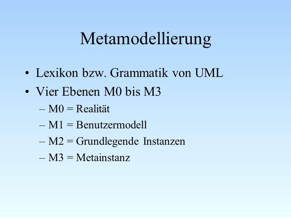 Metamodellierung Lexikon bzw. Grammatik von UML Vier Ebenen M0 bis M3