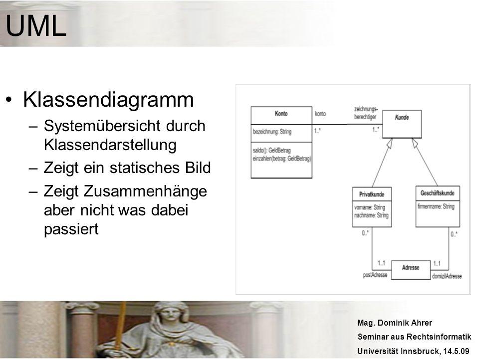UML Klassendiagramm Systemübersicht durch Klassendarstellung