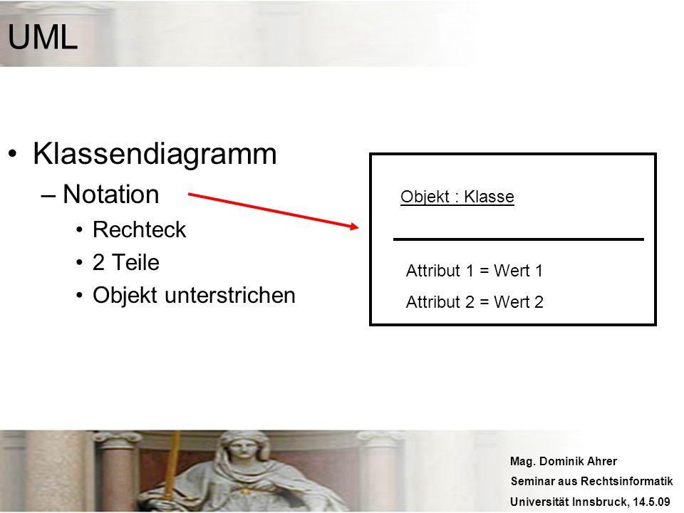 UML Klassendiagramm Notation Rechteck 2 Teile Objekt unterstrichen