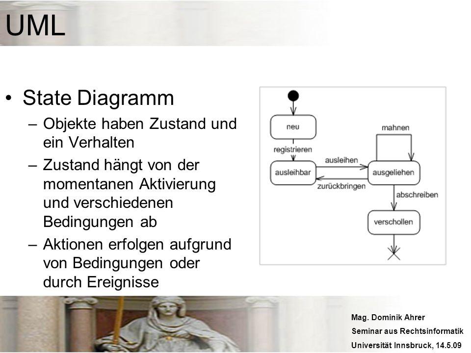 UML State Diagramm Objekte haben Zustand und ein Verhalten