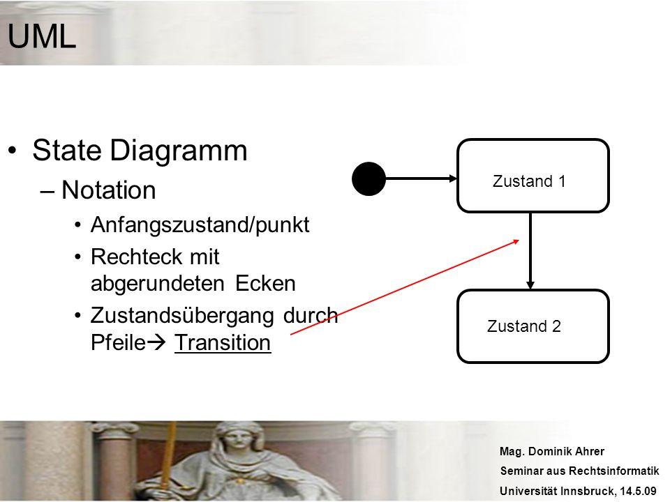 UML State Diagramm Notation Anfangszustand/punkt