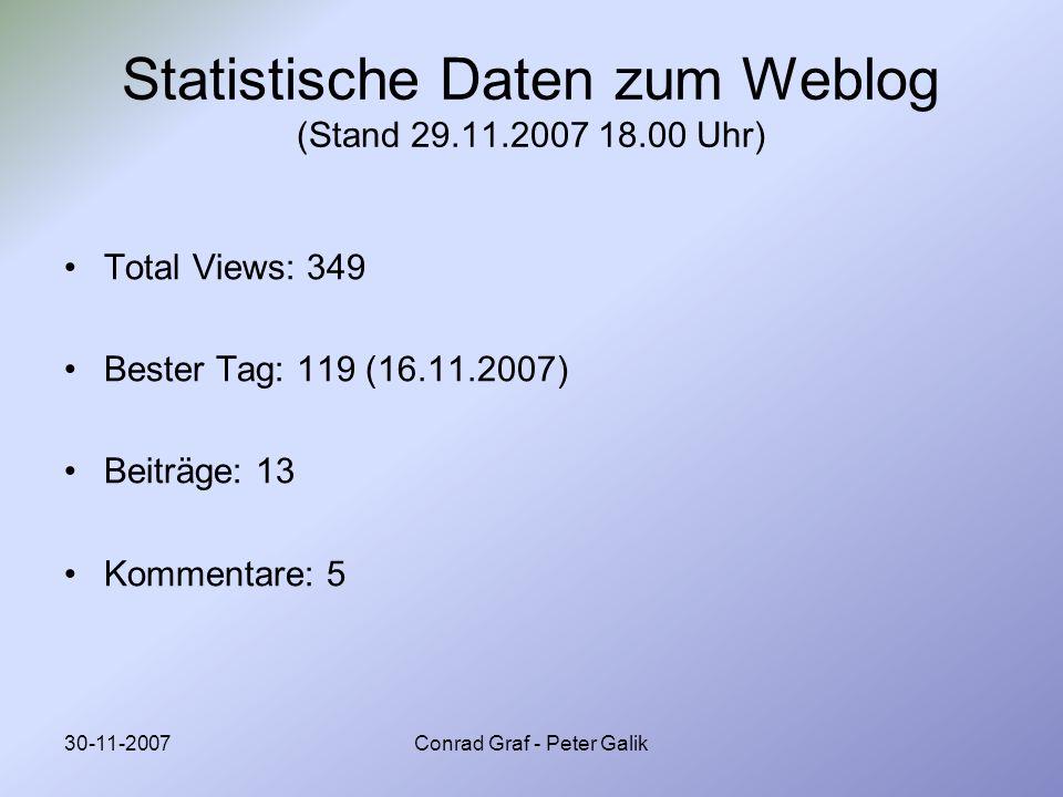 Statistische Daten zum Weblog (Stand 29.11.2007 18.00 Uhr)