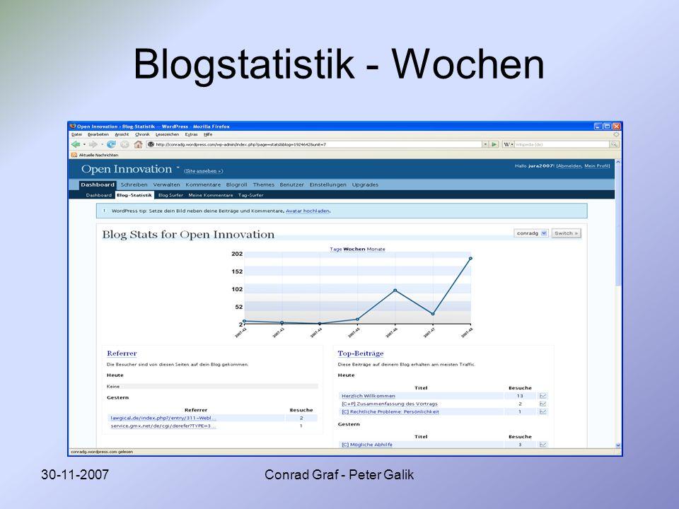 Blogstatistik - Wochen