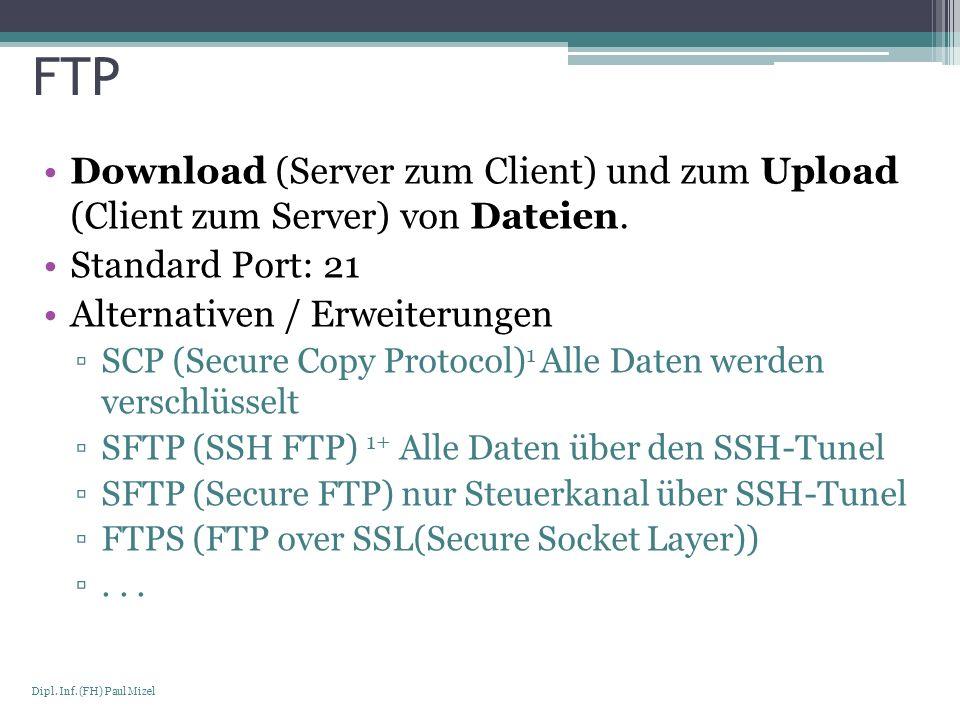 FTP Download (Server zum Client) und zum Upload (Client zum Server) von Dateien. Standard Port: 21.