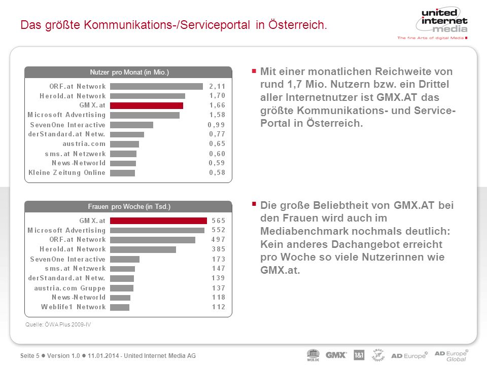 Das größte Kommunikations-/Serviceportal in Österreich.