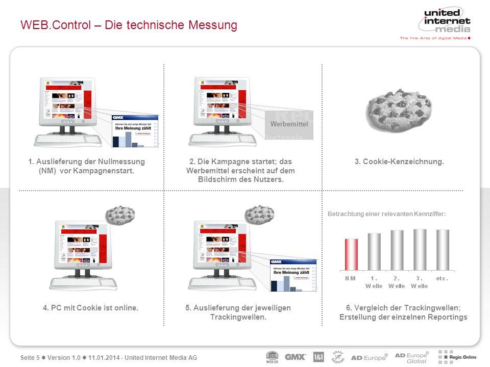 WEB.Control – Die technische Messung