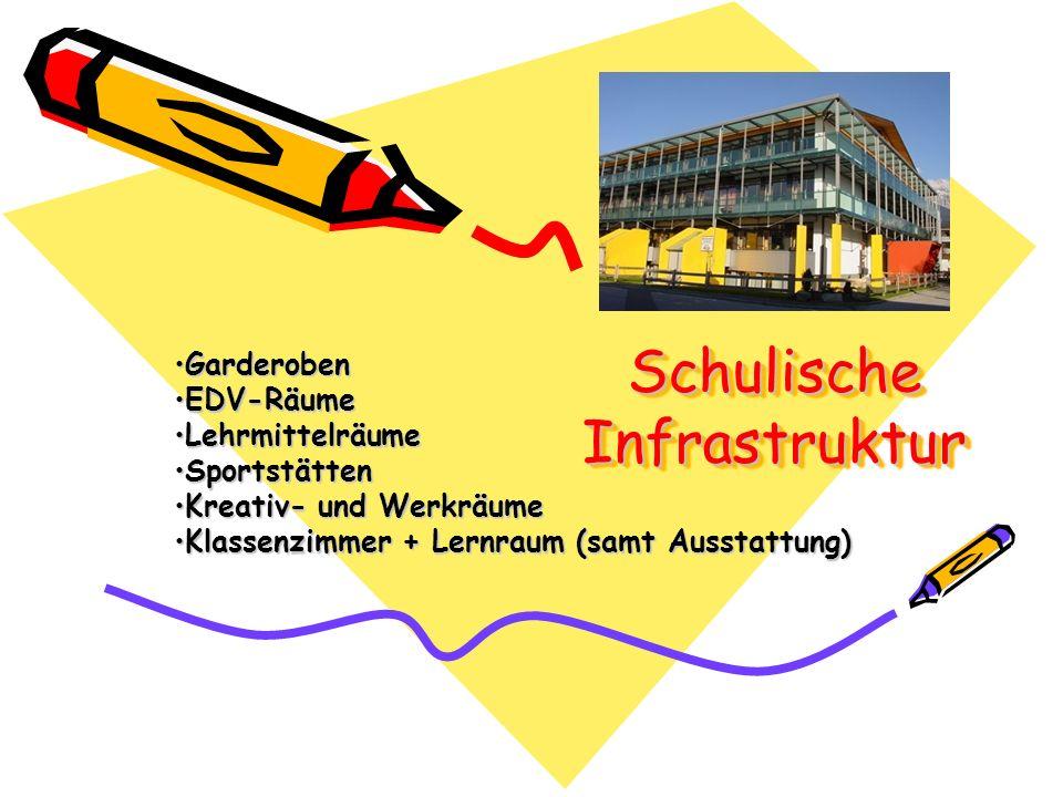 Schulische Infrastruktur