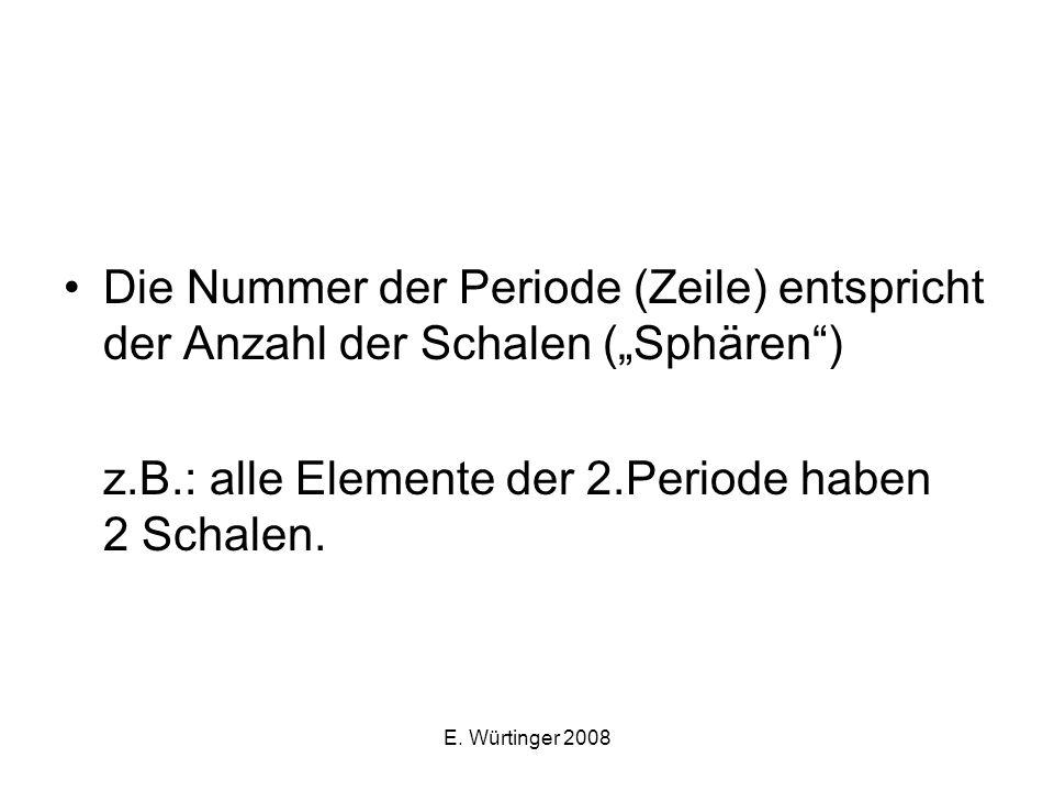 z.B.: alle Elemente der 2.Periode haben 2 Schalen.