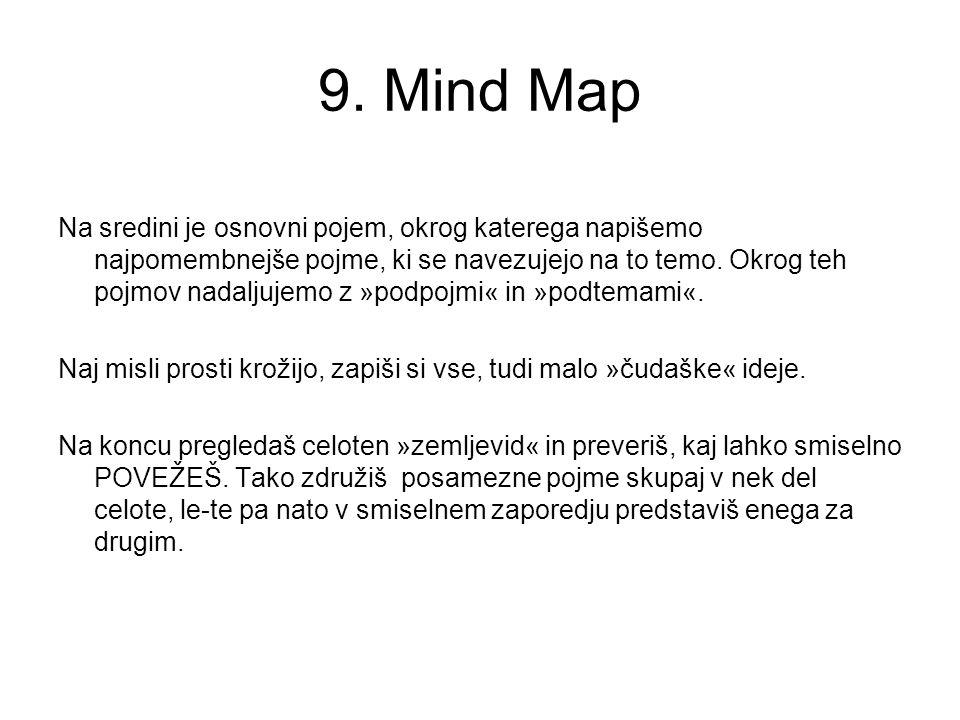 9. Mind Map