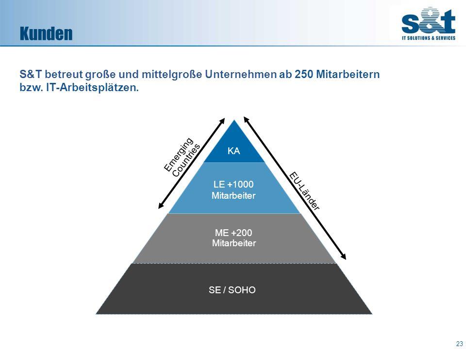 Kunden S&T betreut große und mittelgroße Unternehmen ab 250 Mitarbeitern. bzw. IT-Arbeitsplätzen. KA.