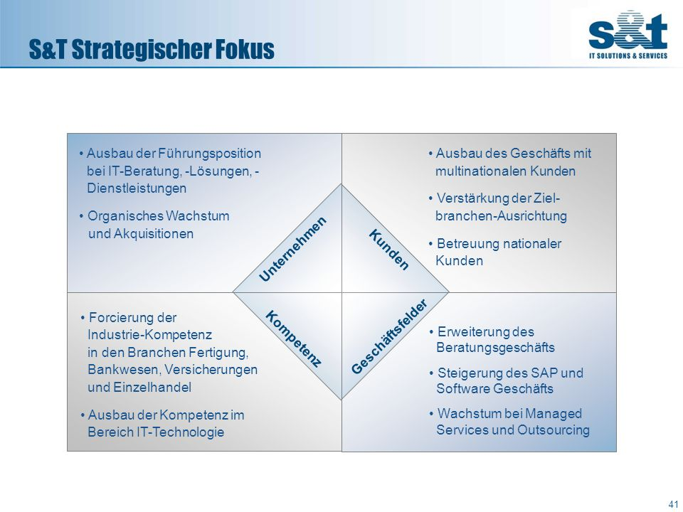 S&T Strategischer Fokus