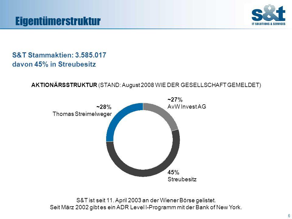 Eigentümerstruktur S&T Stammaktien: 3.585.017 davon 45% in Streubesitz