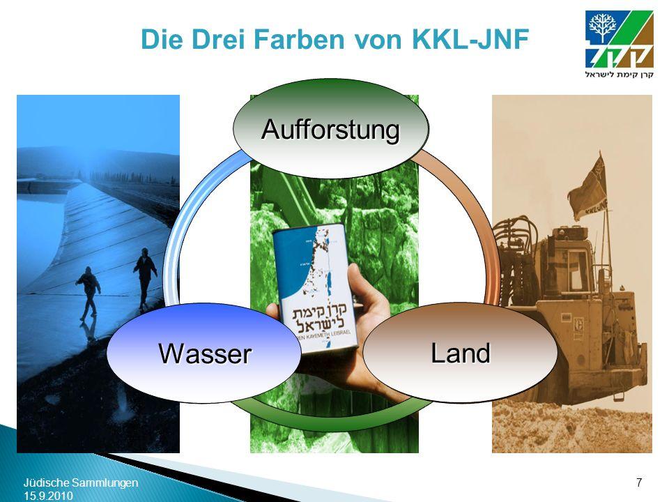 Die Drei Farben von KKL-JNF
