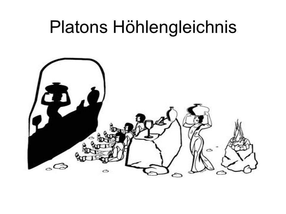 Platons Höhlengleichnis