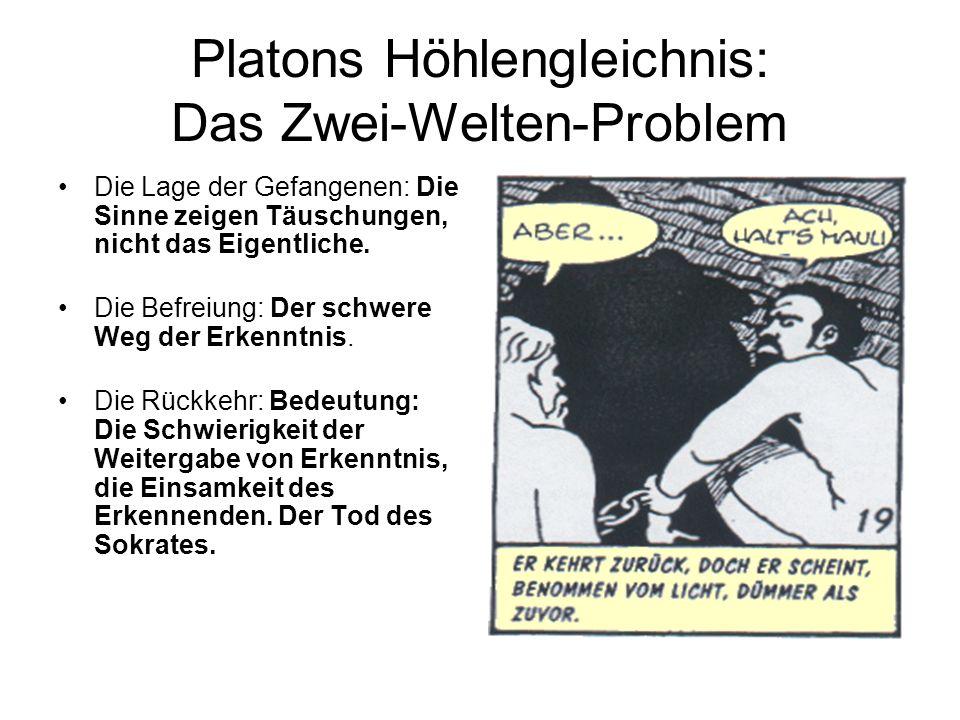 Platons Höhlengleichnis: Das Zwei-Welten-Problem