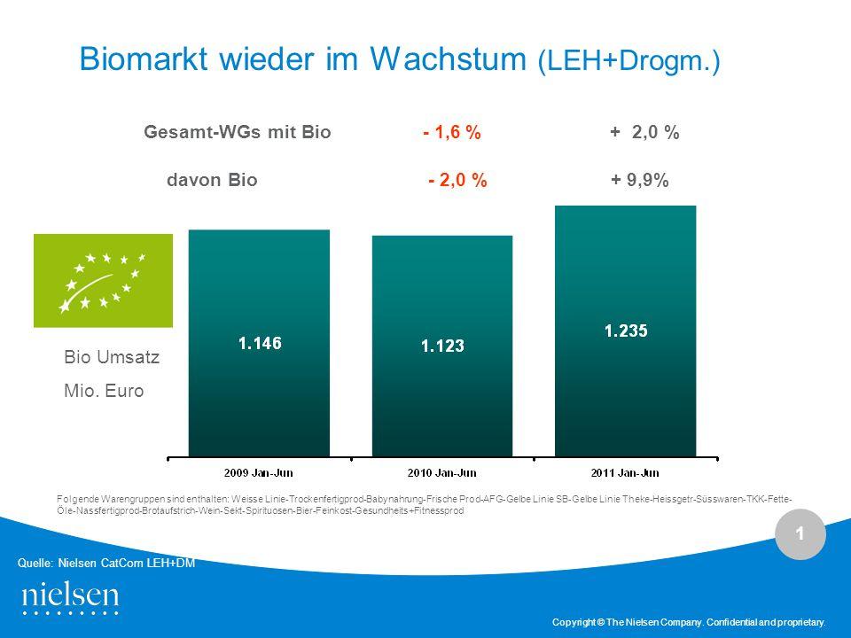 Biomarkt wieder im Wachstum (LEH+Drogm.)