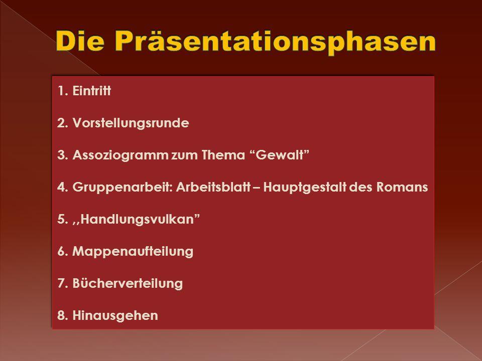 Die Präsentationsphasen