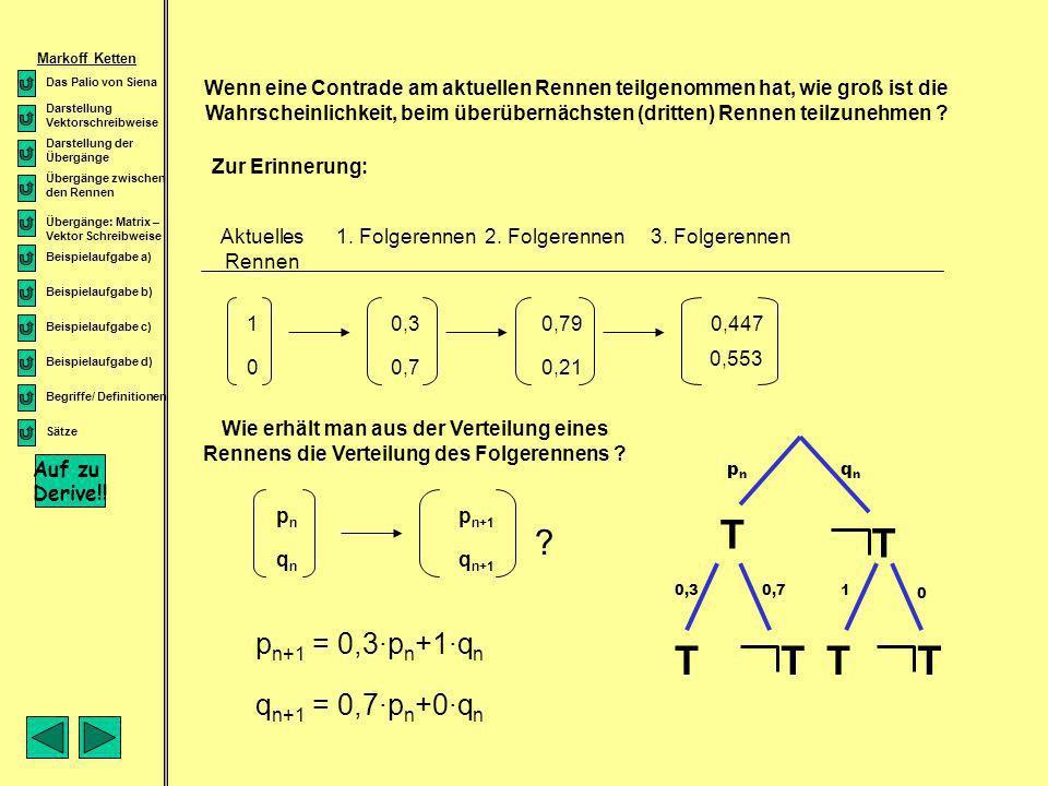 T pn+1 = 0,3·pn+1·qn qn+1 = 0,7·pn+0·qn Auf zu Derive!!