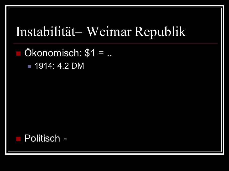 Instabilität– Weimar Republik