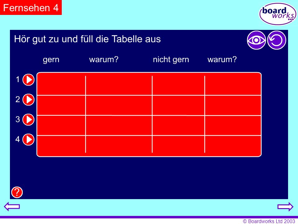 Fernsehen 4 Pupils fill in the relevant details on the table. Click on the eye to reveal answers, and the arrow to restart.