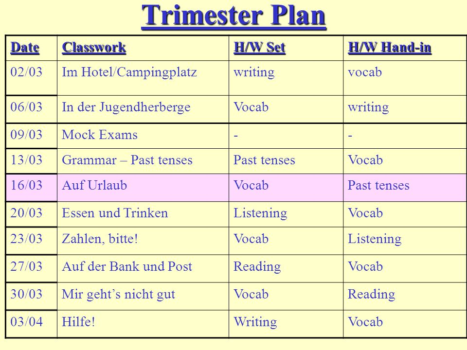 Trimester Plan Date Classwork H/W Set H/W Hand-in 02/03