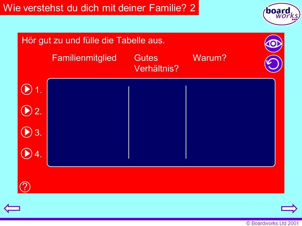 Wie verstehst du dich mit deiner Familie 2