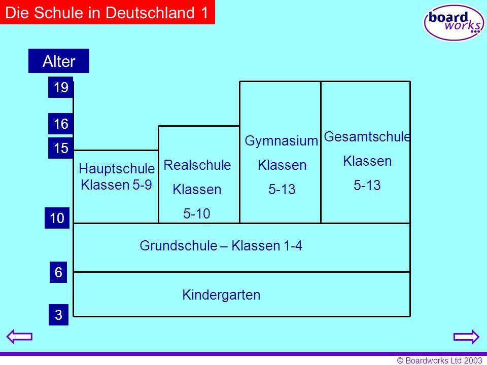Grundschule – Klassen 1-4