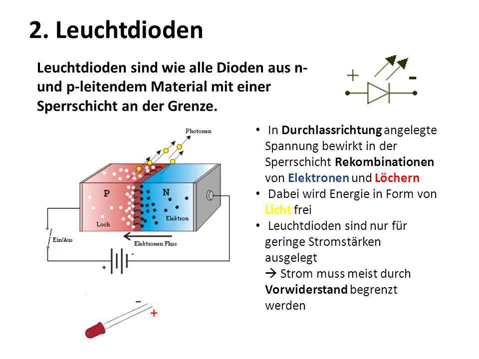 2. LeuchtdiodenLeuchtdioden sind wie alle Dioden aus n- und p-leitendem Material mit einer Sperrschicht an der Grenze.