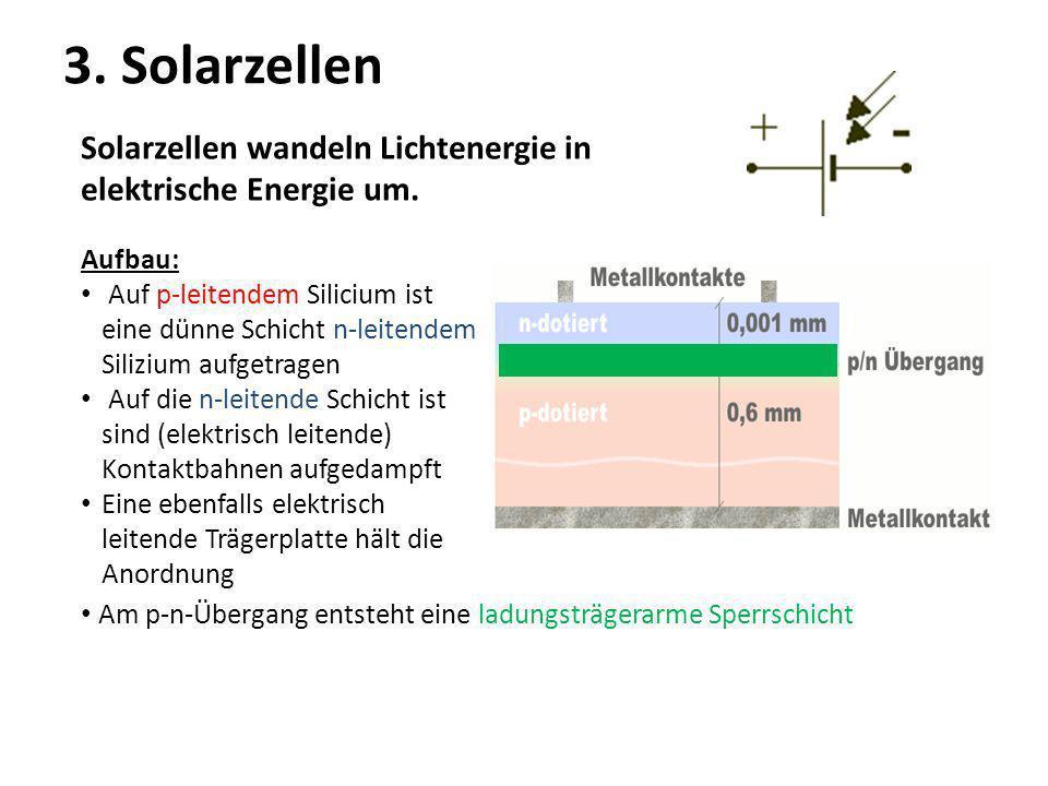 3. SolarzellenSolarzellen wandeln Lichtenergie in elektrische Energie um. Aufbau: