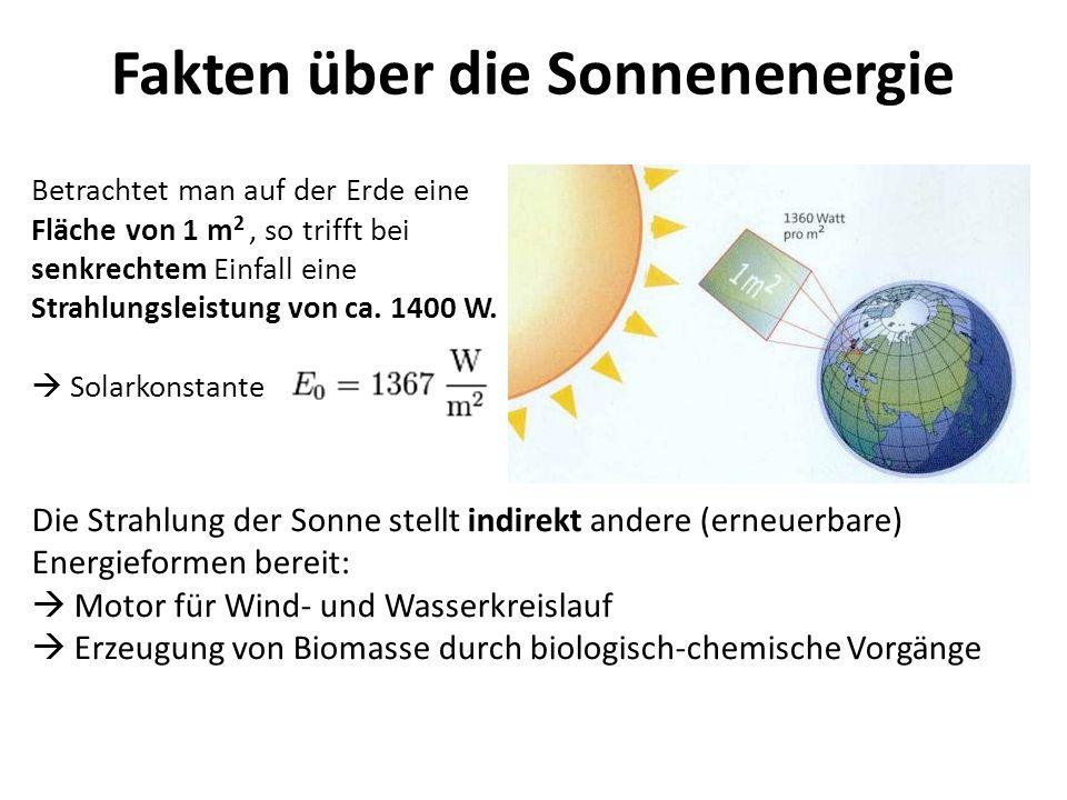 Fakten über die Sonnenenergie