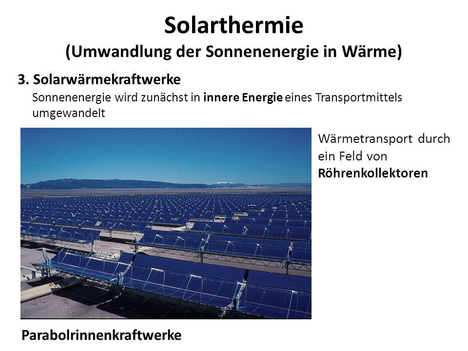 Solarthermie (Umwandlung der Sonnenenergie in Wärme)