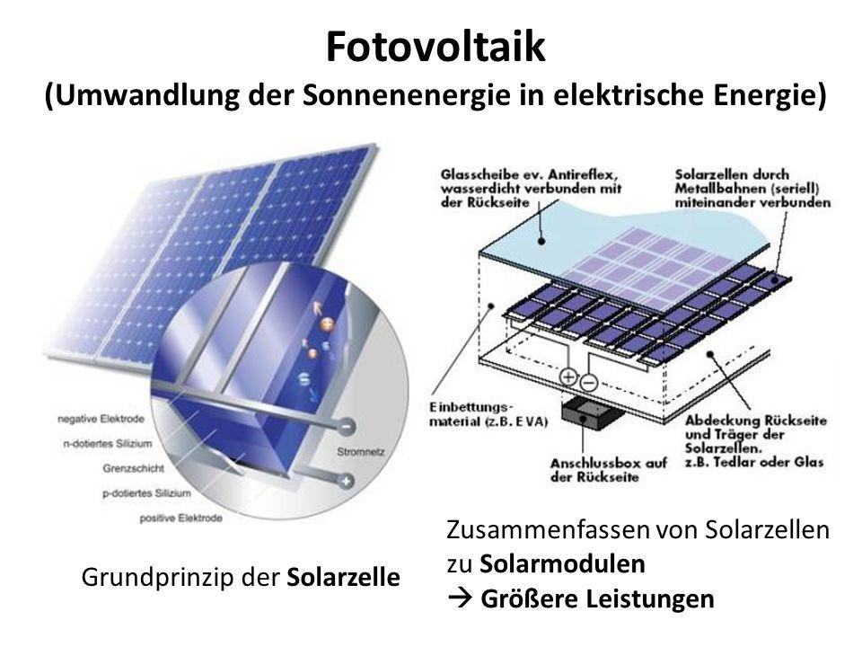 Fotovoltaik (Umwandlung der Sonnenenergie in elektrische Energie)