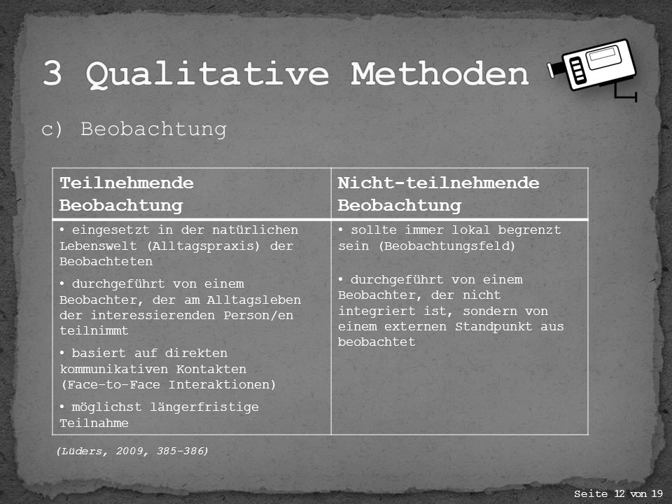 3 Qualitative Methoden c) Beobachtung Teilnehmende Beobachtung