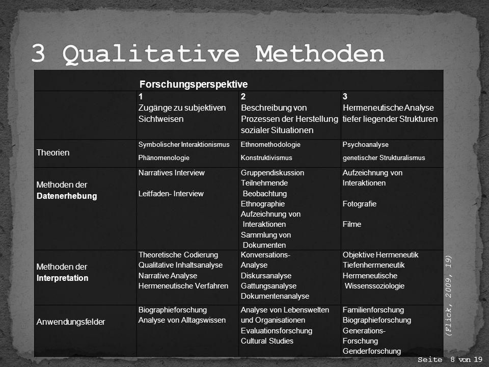 3 Qualitative Methoden Forschungsperspektive 1