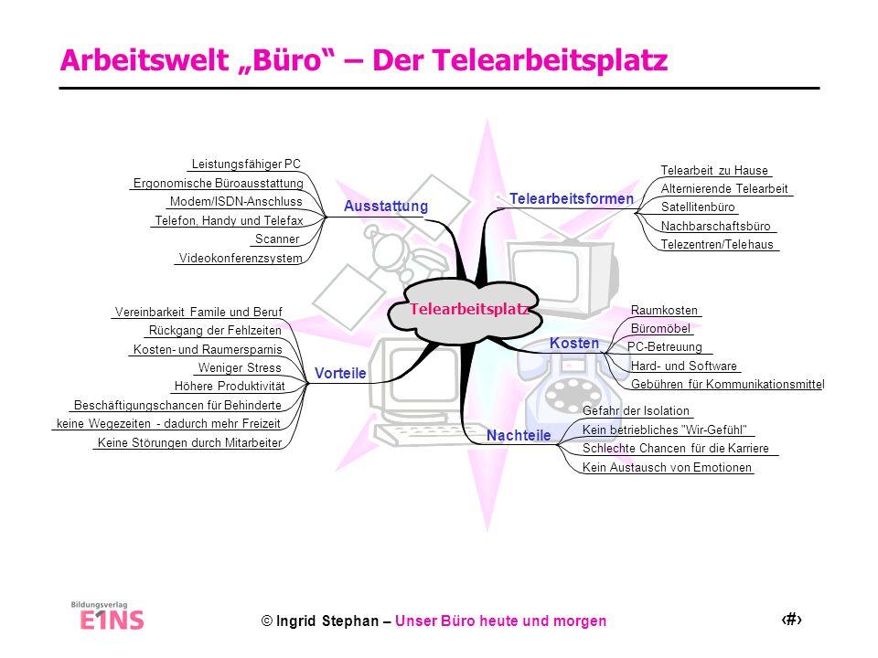 """Arbeitswelt """"Büro – Der Telearbeitsplatz"""