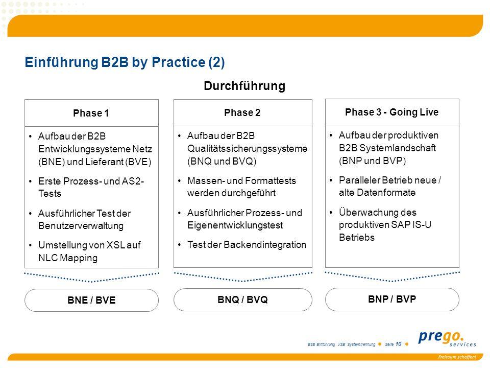 Einführung B2B by Practice (2)