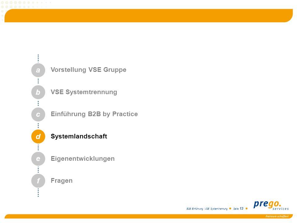 a b c d e f Vorstellung VSE Gruppe VSE Systemtrennung