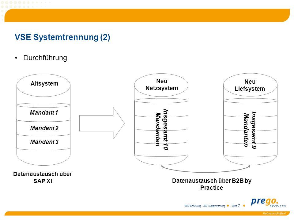 Datenaustausch über SAP XI Datenaustausch über B2B by Practice