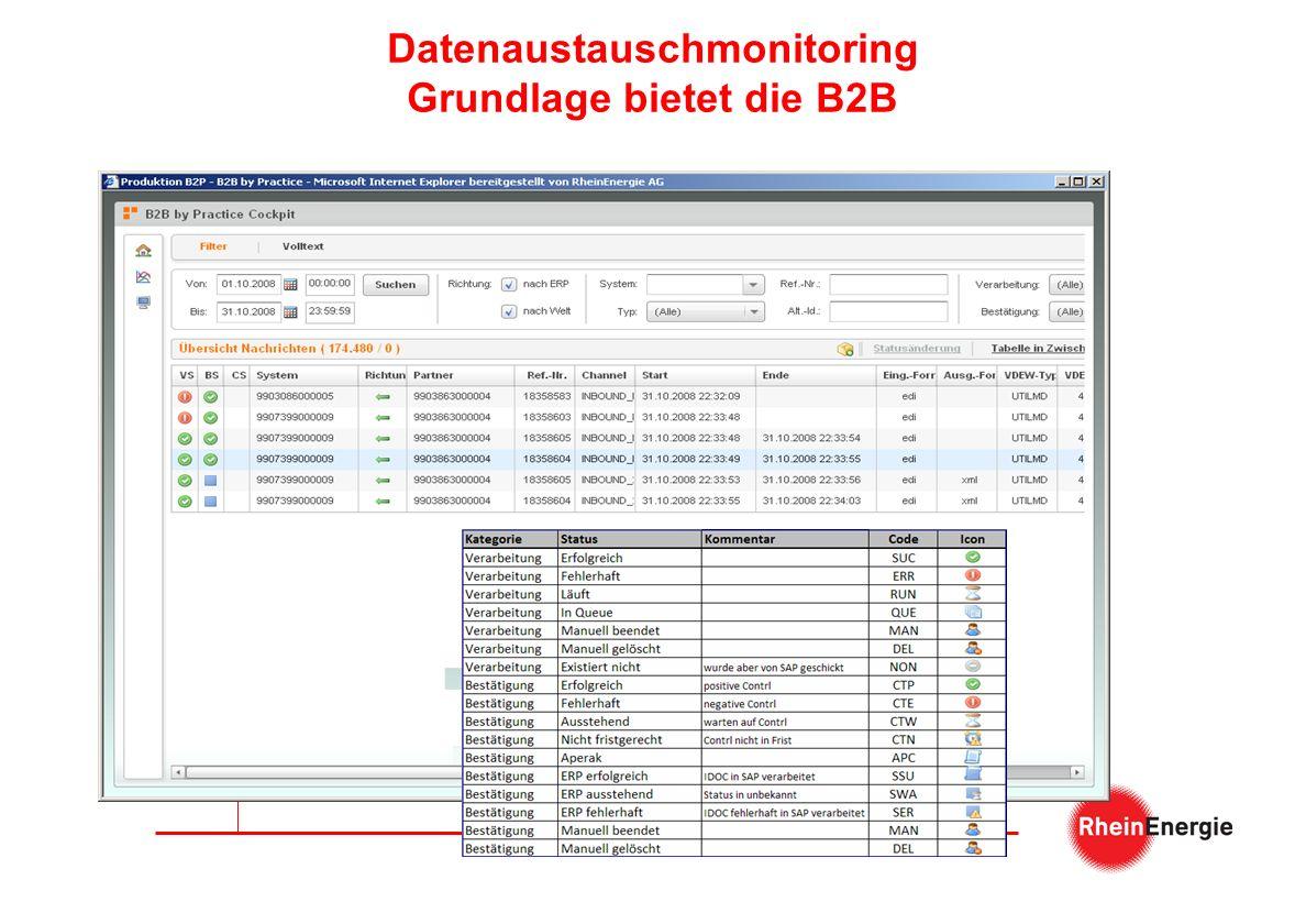 Datenaustauschmonitoring Grundlage bietet die B2B