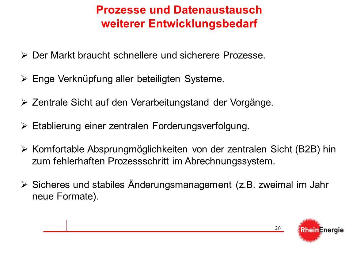 Prozesse und Datenaustausch weiterer Entwicklungsbedarf