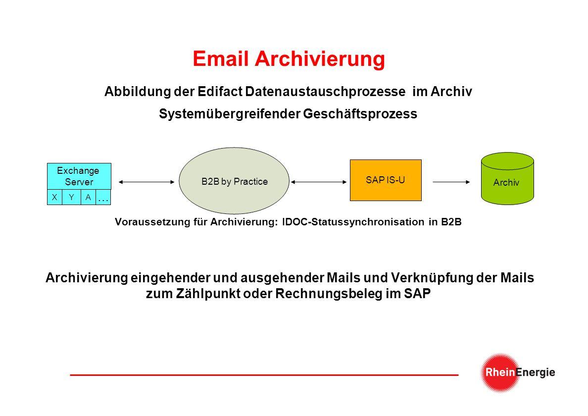 Email Archivierung Abbildung der Edifact Datenaustauschprozesse im Archiv. Systemübergreifender Geschäftsprozess.
