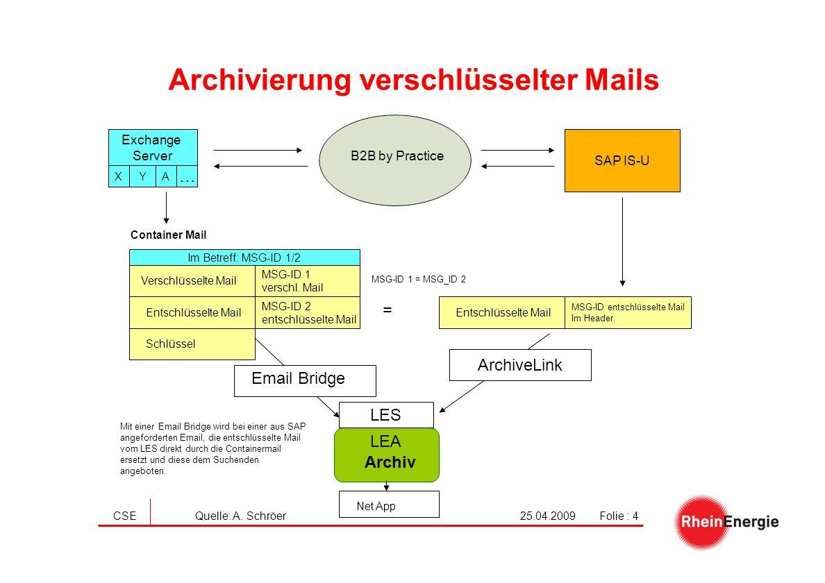 Archivierung verschlüsselter Mails