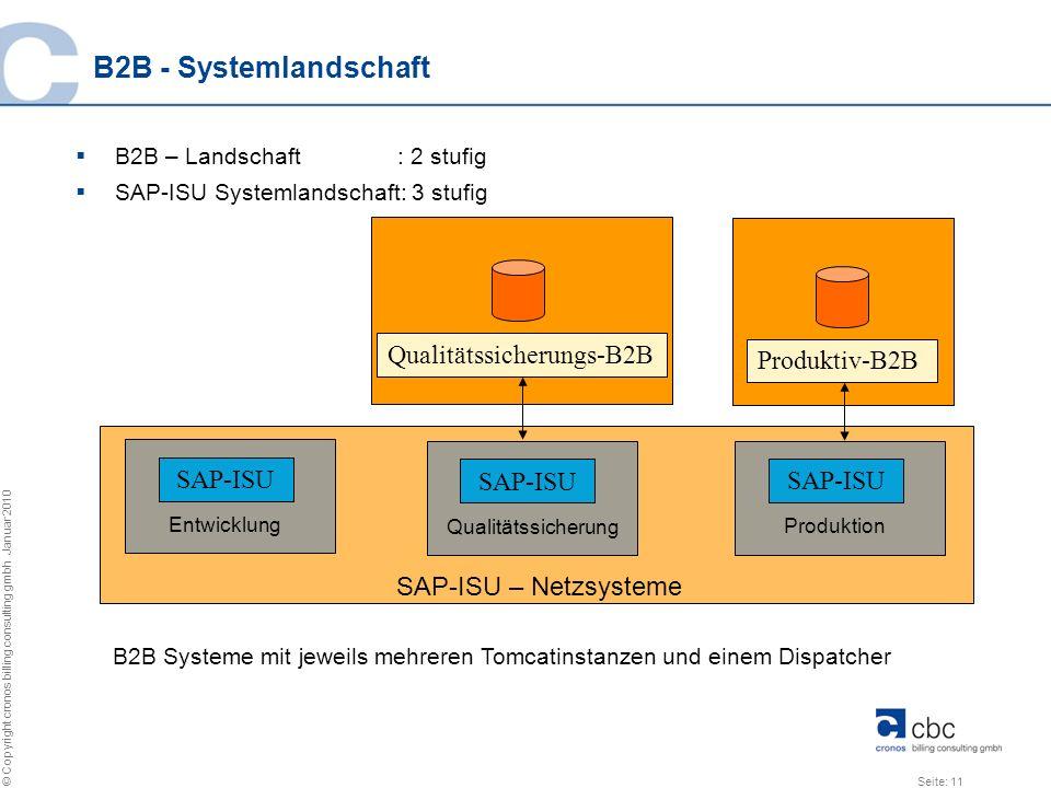 B2B - Systemlandschaft Qualitätssicherungs-B2B Produktiv-B2B SAP-ISU