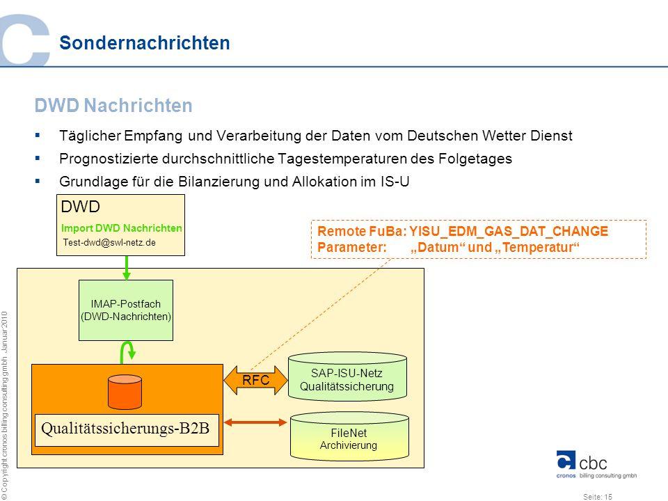 Sondernachrichten DWD Nachrichten DWD Qualitätssicherungs-B2B