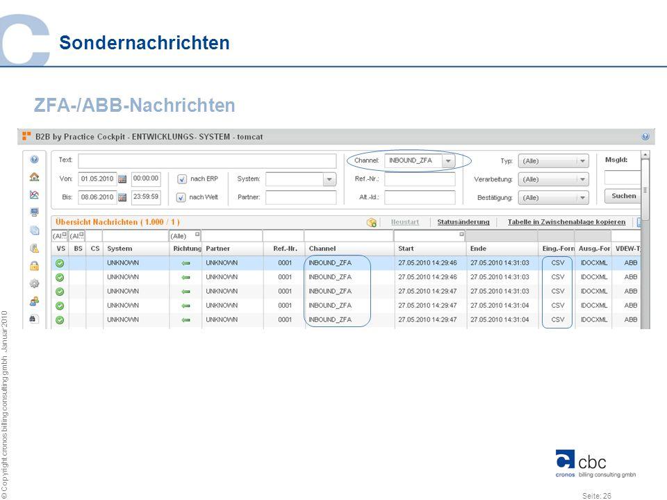 Sondernachrichten ZFA-/ABB-Nachrichten