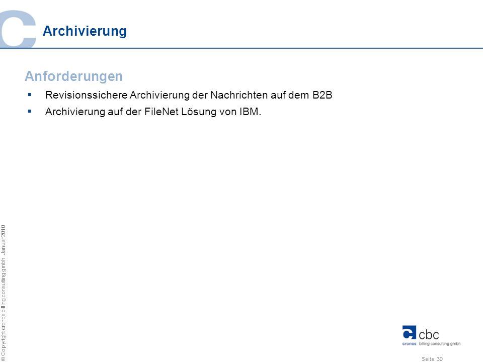 Archivierung Anforderungen
